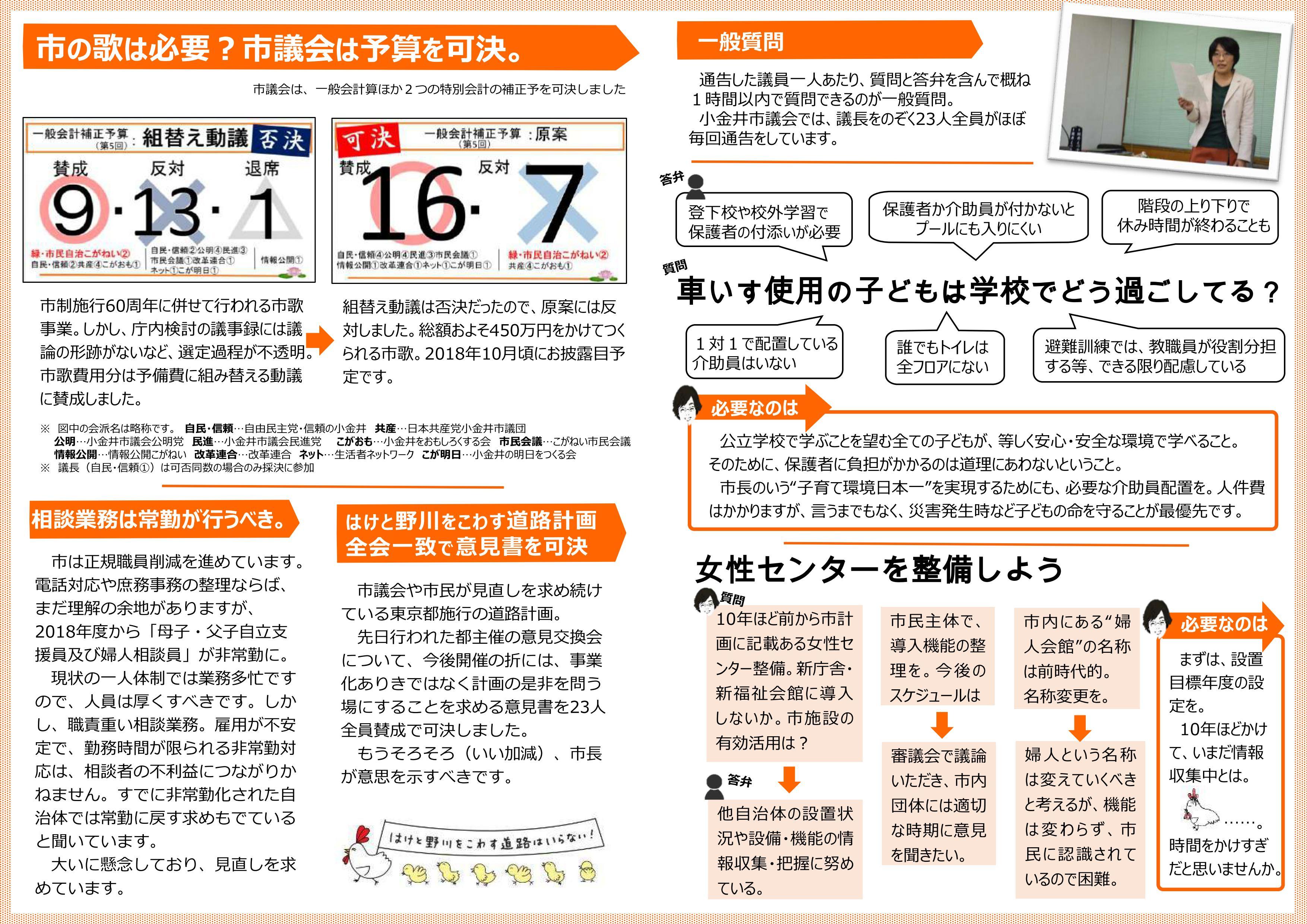 通信29号-内